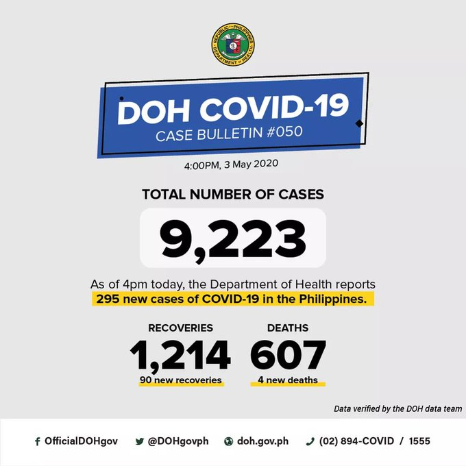 DOH COVID-19 Case Bulletin featured image