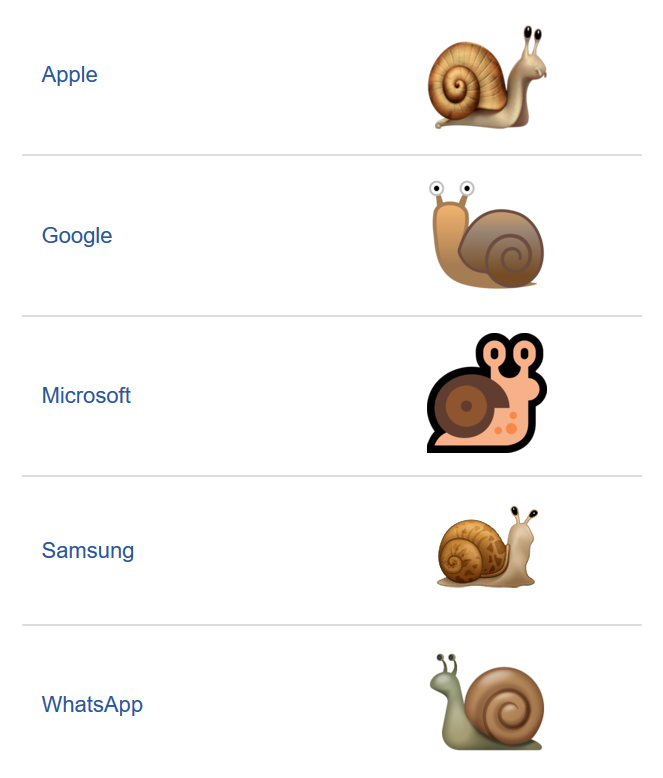 Emojidrome On Twitter This Week We Slither Along With The Snail Emoji We Also Establish A Baseline For Star Wars Jokes Ruin Sylvia S Perception Of Snails And Parse Out The Best Game