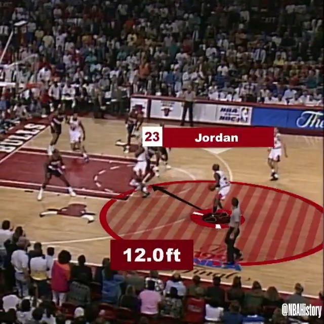 Michael Jordan gauges his space, fires and drains his 6th three in the 1st half during Game 1 of the 1992 Finals! #NBABreakdown https://t.co/j46CQZGsen