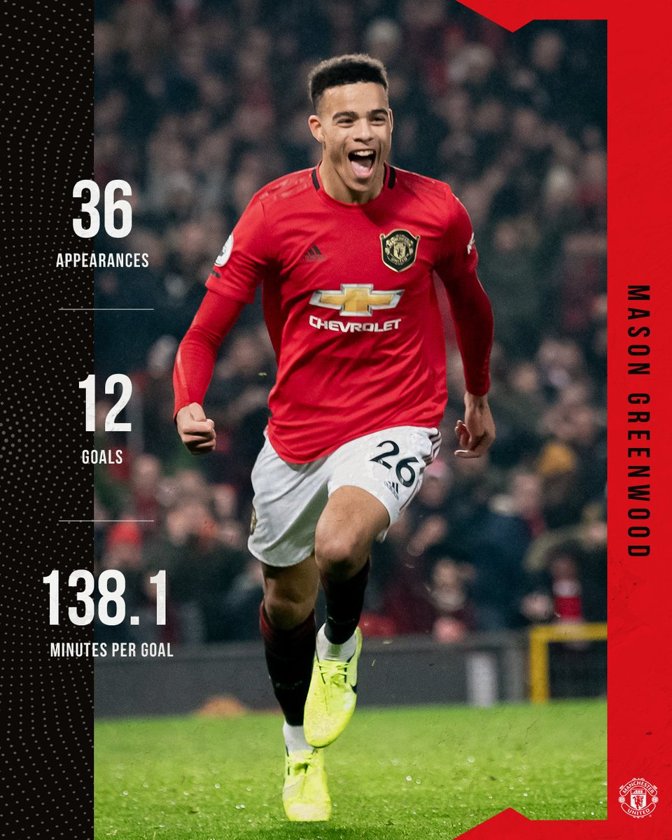 Manchester United ManUtd MY