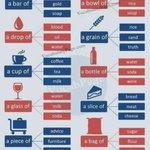Image for the Tweet beginning: Measure words (palabras de medidas) #kilkennylc