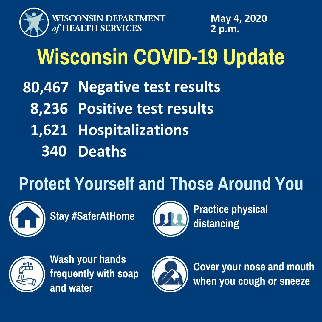 #SlowTheSpread dhs.wisconsin.gov/covid-19/index…