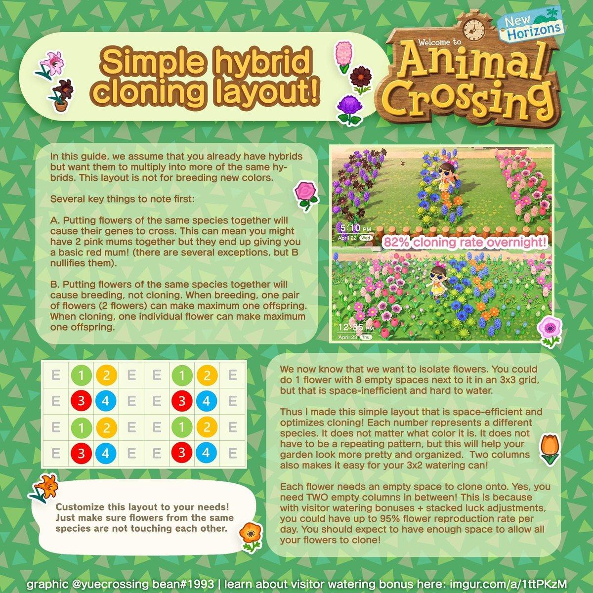 hybrid flowers animal crossing new leaf