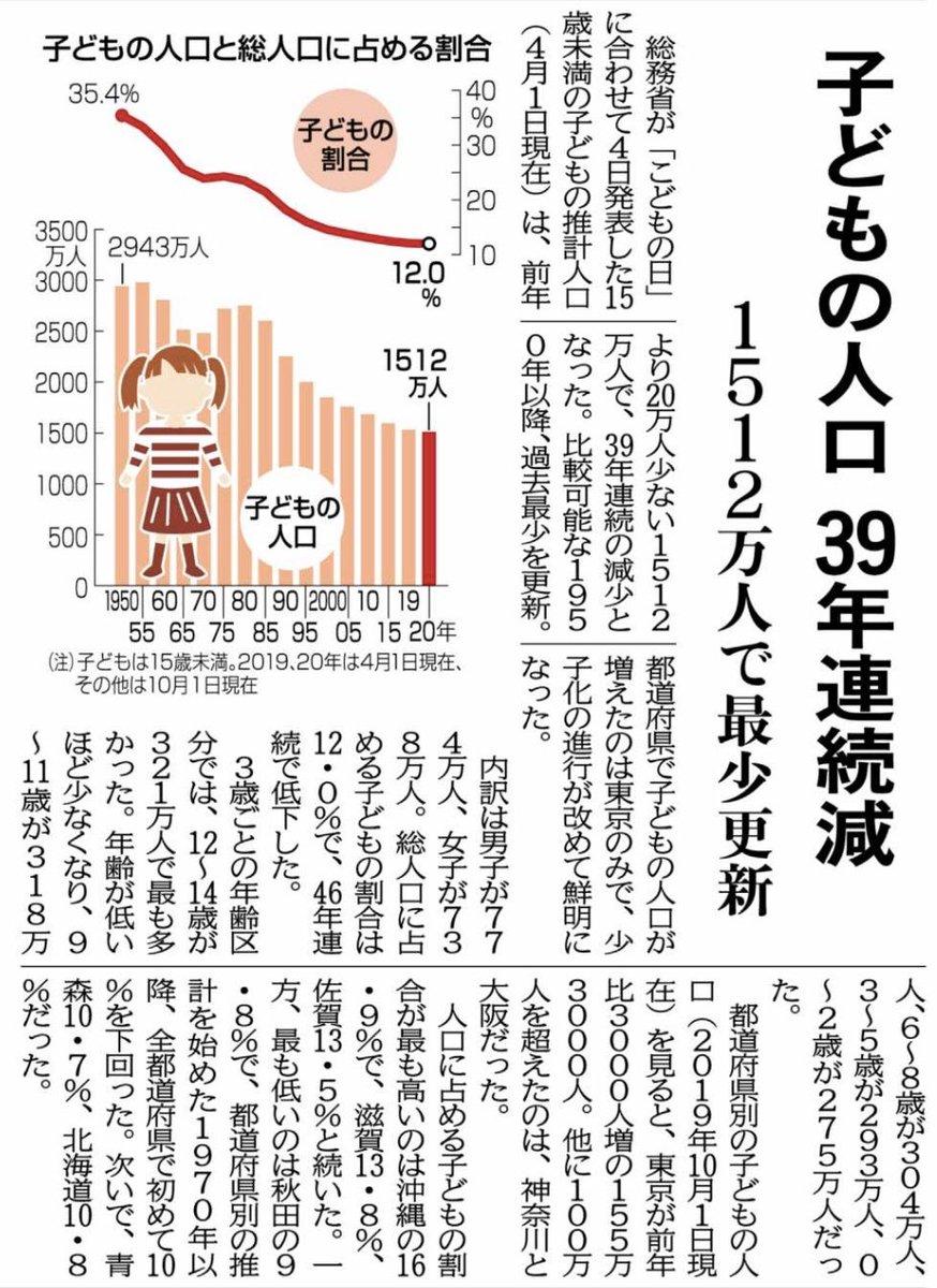 推計 人口 省 総務 局 統計