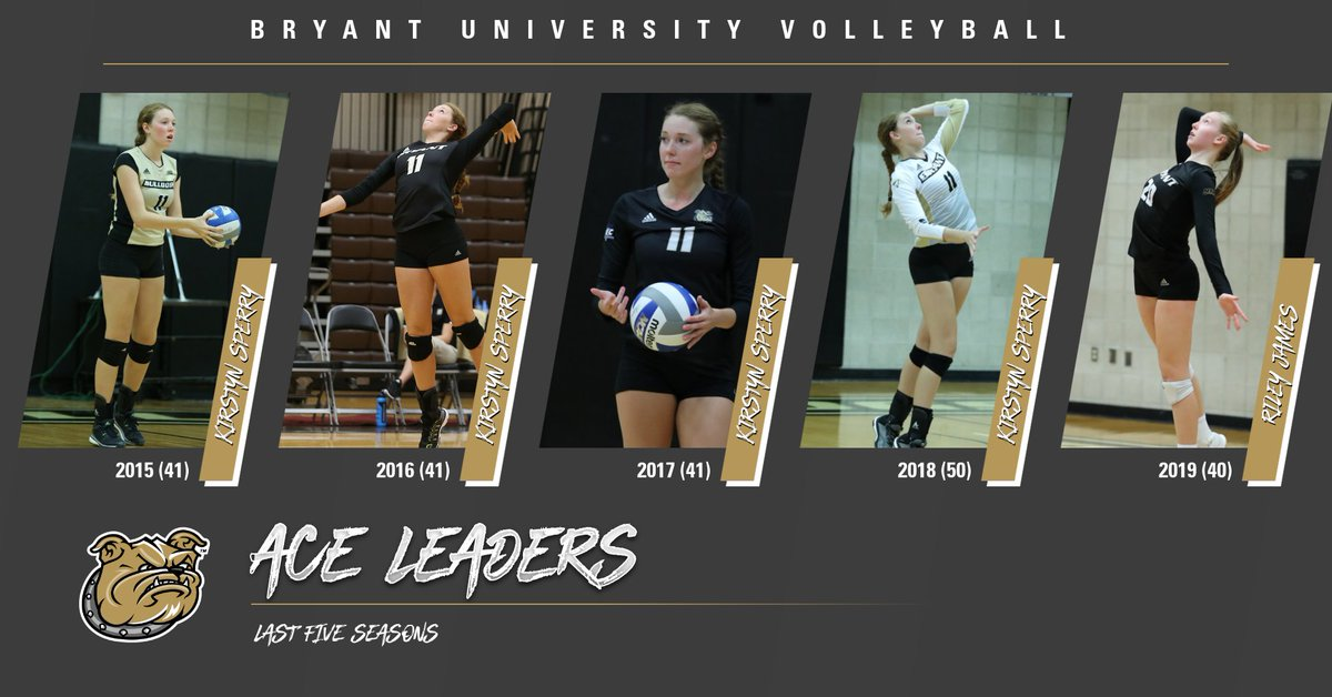 📊 Riley James' 40 aces in 2019 made it 🖐 straight seasons in which a Bulldog has recorded 40+ in a year.  Kirstyn Sperry recorded 40+ aces in each of her four seasons in Black & Gold.  #GoBryant   #NECVB https://t.co/4nFxtQMwhF
