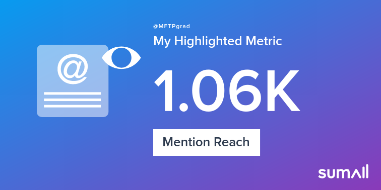 My week on Twitter 🎉: 3 Mentions, 1.06K Mention Reach. See yours with sumall.com/performancetwe…