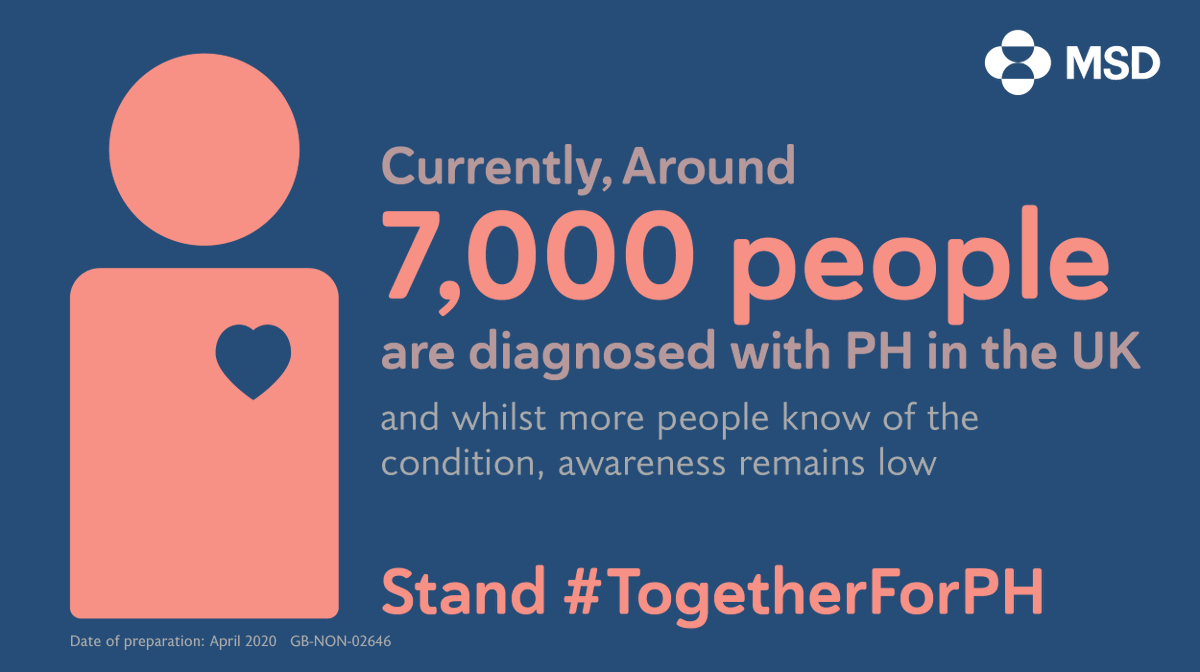 Today is World Pulmonary Hypertension Day. Do you know the signs, symptoms or risk factors? Learn more: https://t.co/m0IH8lHX00  #TogetherforPH #WorldPHday https://t.co/W28IP6RB3D