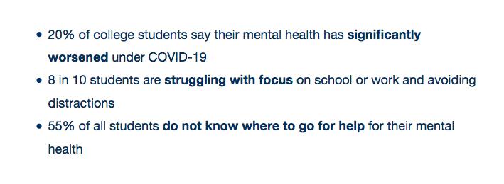 @Active_Minds survey results.