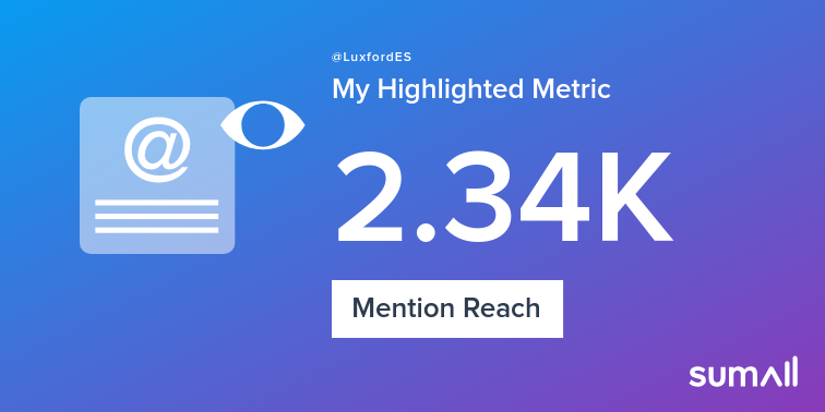 My week on Twitter 🎉: 12 Mentions, 2.34K Mention Reach. See yours with https://t.co/7V7Pi3mp9o https://t.co/P5SmC4Chyb