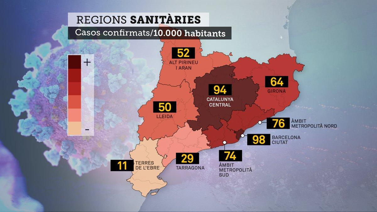 Desconfinament a Catalunya a dues velocitats? Les xifres de l'epidèmia per regions sanitàries https://t.co/XpD9y0Lojt https://t.co/LvcMZsEYoQ