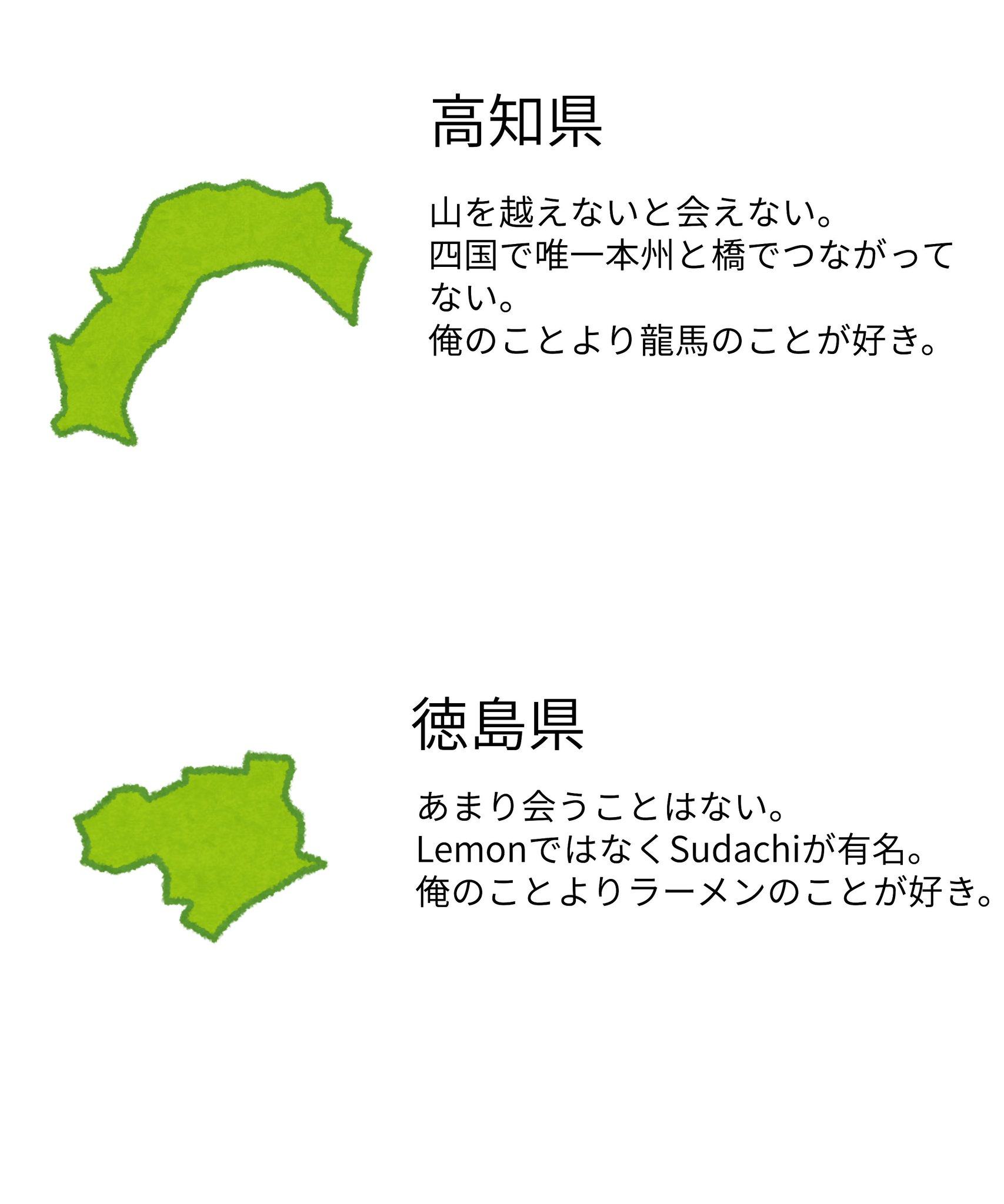 愛媛県を取り巻く四国の相関図