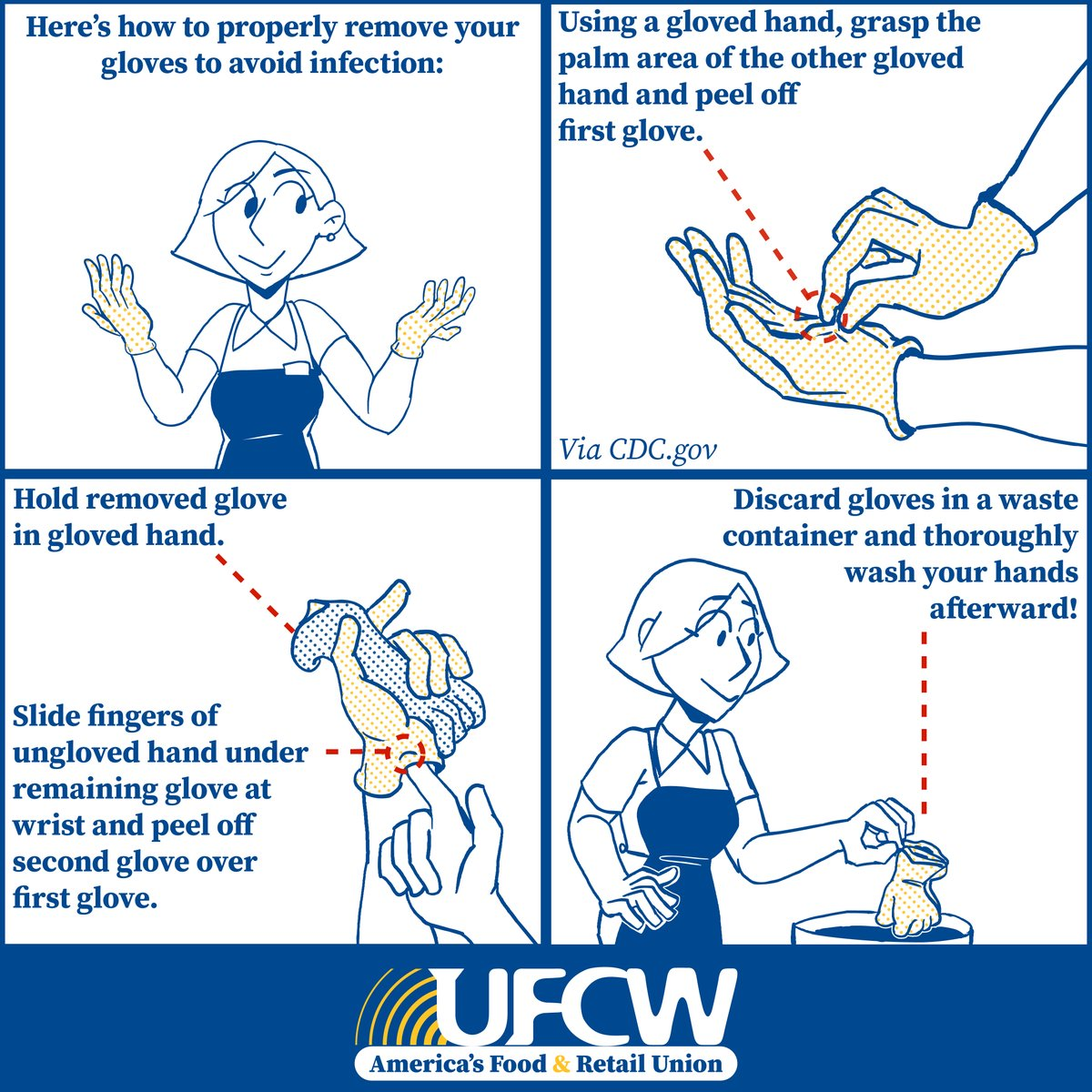 🧤 It's not enough to simply wear gloves - you also need to know how to remove them safely!