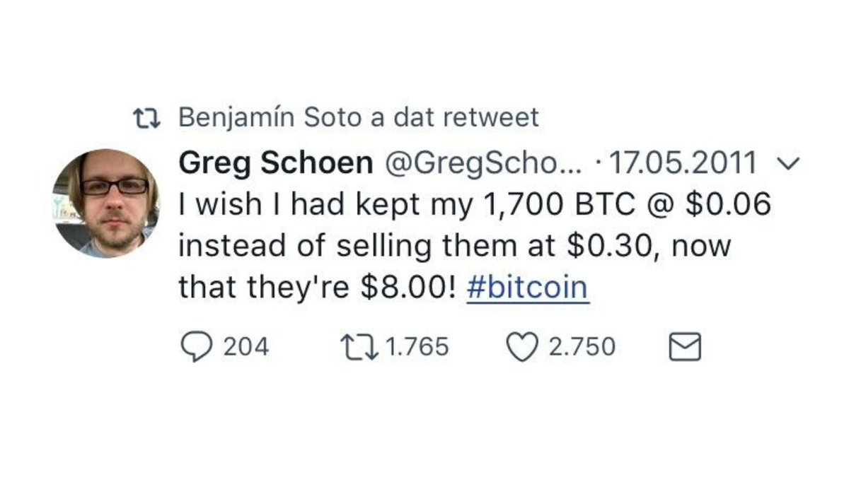 how do i know when to sell my bitcoin