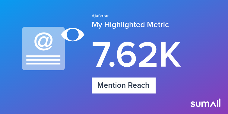 My week on Twitter 🎉: 2 Mentions, 7.62K Mention Reach, 2 Likes, 1 Reply. See yours with https://t.co/u8G7mwmdEB https://t.co/RB9Zw51XQ6