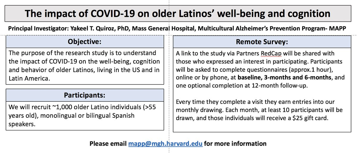 The @MGHmapp is now conducting an IRB-approved study examining the impact of #COVID19 on older #Latinos' #wellbeing and #cognition.👍 Please help us spread the word! #RepresentationMatters @ISTAART #DiversityPIA @alzassociation @AlzDisInt @GBHI_Fellows @LAC_CDementia @HispanicNS https://t.co/Kd9K9ZXQ7x