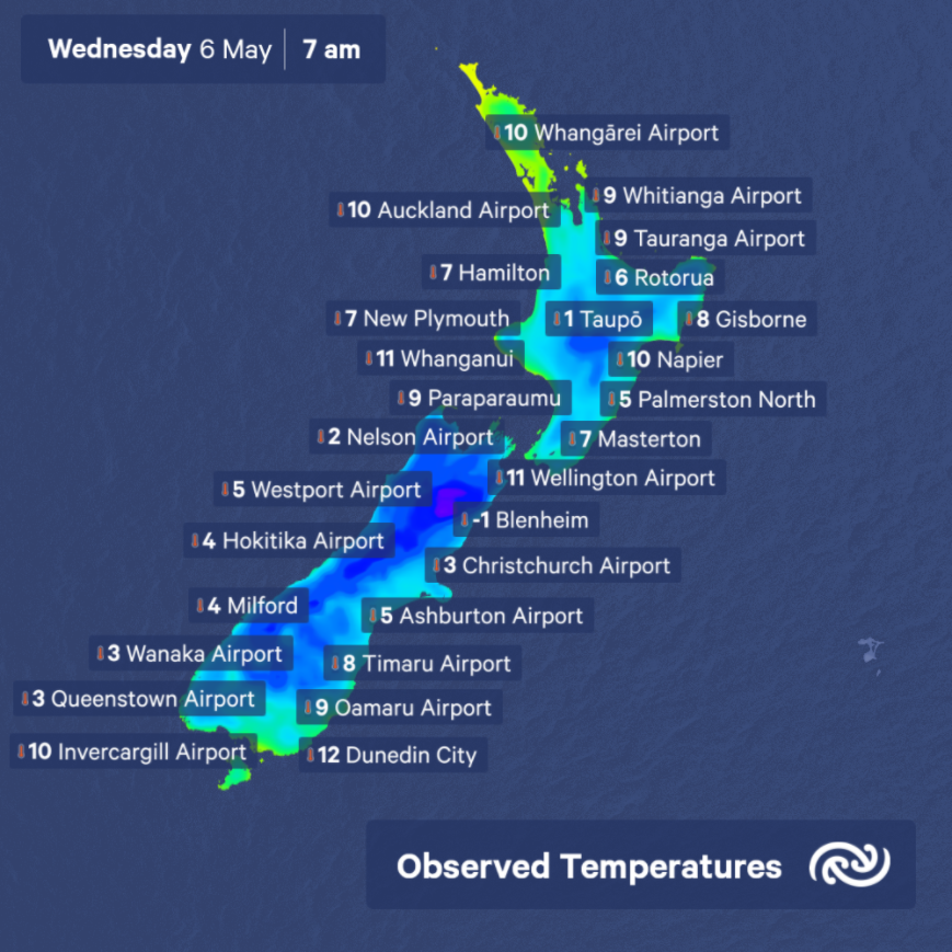 Here is a round up of the temperatures recorded around the country at 7am today. Quite a few frosts  formed overnight, especially near the Southern Lakes, Blenheim and at Taupo. The lowest recorded temperature was -3.1C, measured at Lewis Pass. ^AB