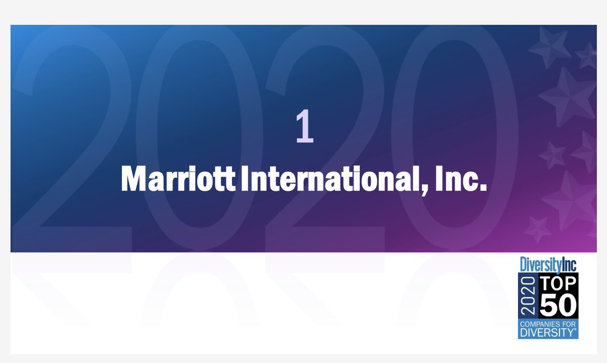 CONGRATULATIONS to our 2020 No. 1 Top Company for Diversity, @MarriottIntl! #DITOP50 #UnapologeticLeadership https://t.co/aftgdawJY4