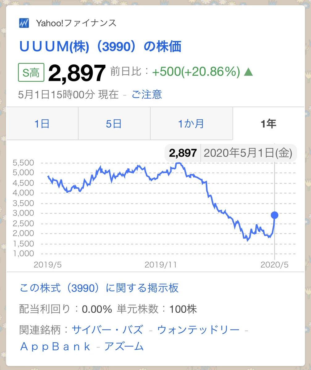 エイミング 株価 掲示板