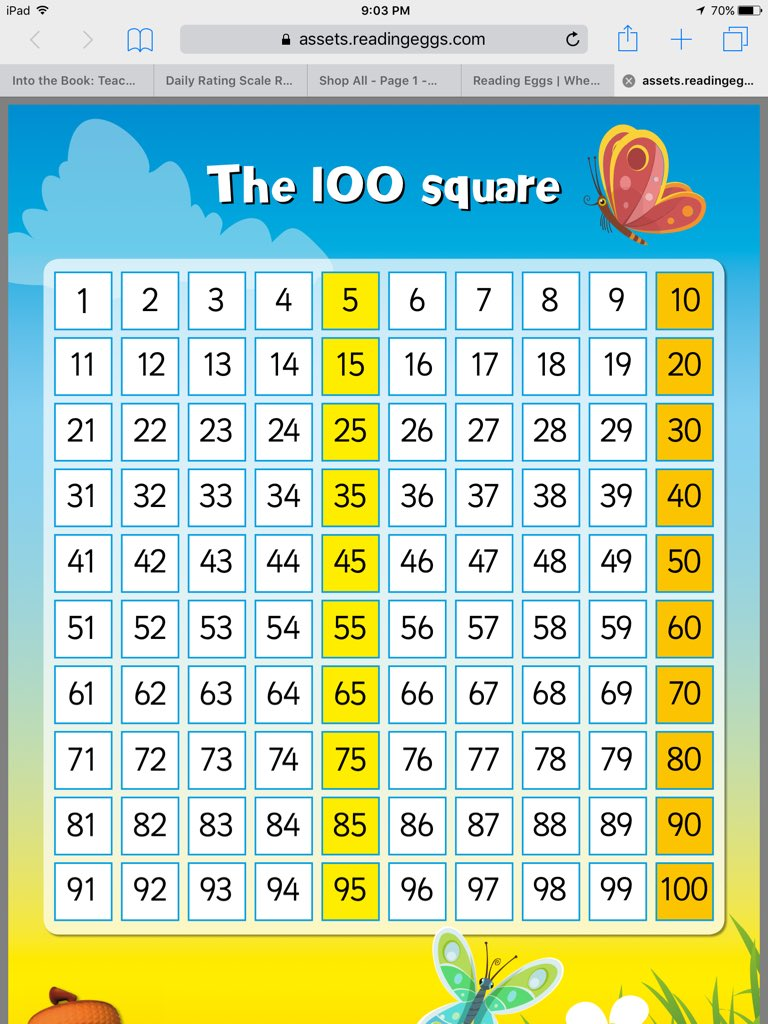 Jennifer Sparks On Twitter Today S Math Strategy From Mathseeds Is A Hundreds Board Multiple Uses Counting By Ones Skip Counting Multiplication Division Adding And Subtraction I Love The 100 Square So Many