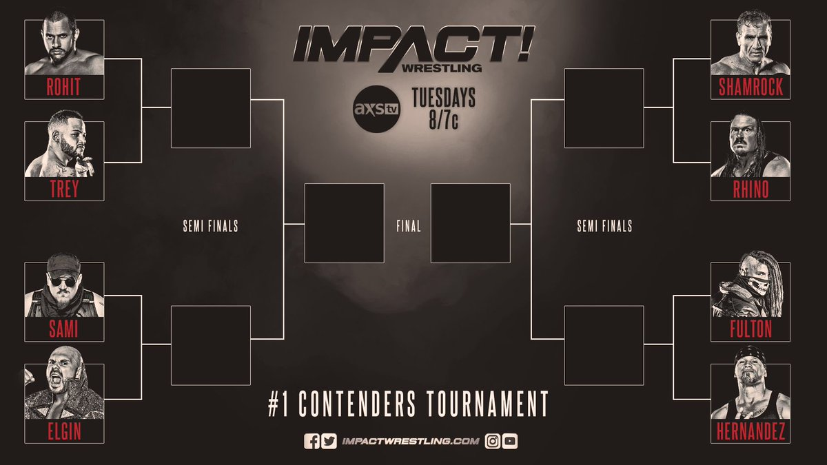 Impact Announces Number One Contender's Tournament For The World Championship