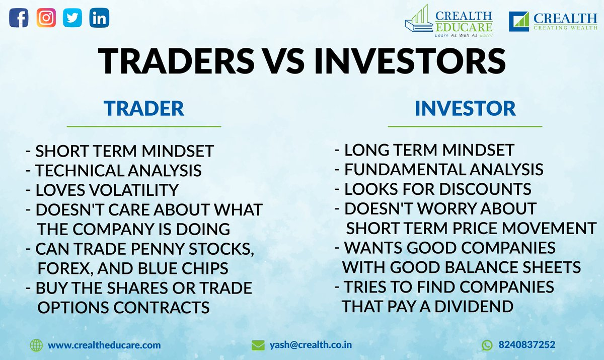 Otc Stocks Twitter How To Invest In Stock Market Using Col Financial Athenatourism
