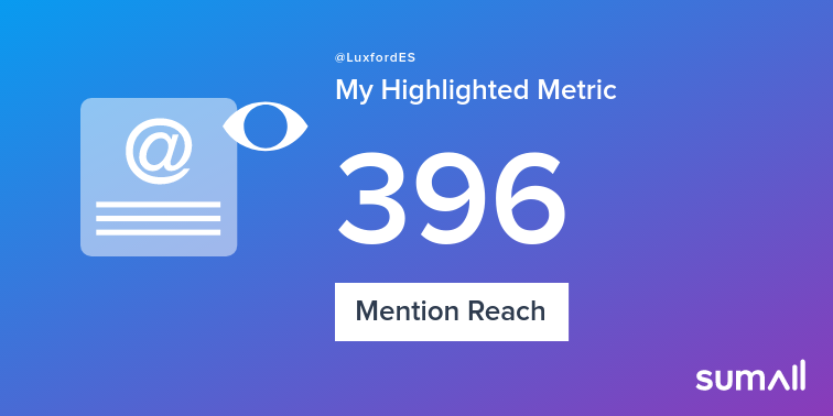 My week on Twitter 🎉: 13 Mentions, 396 Mention Reach, 11 New Followers. See yours with https://t.co/7V7Pi3mp9o https://t.co/o4q0XBwJtw