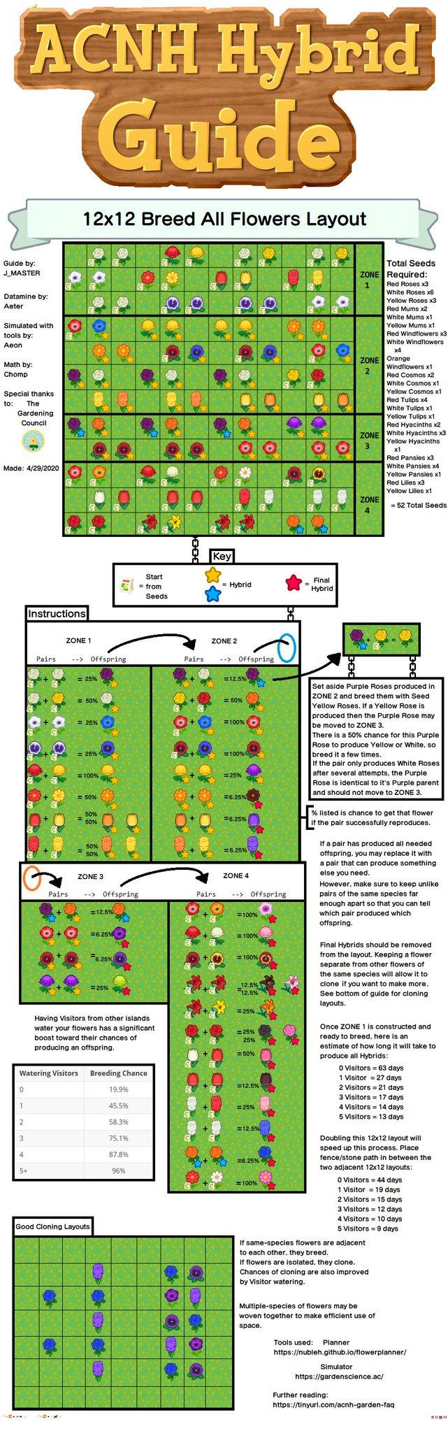 animal crossing flowers breeding guide