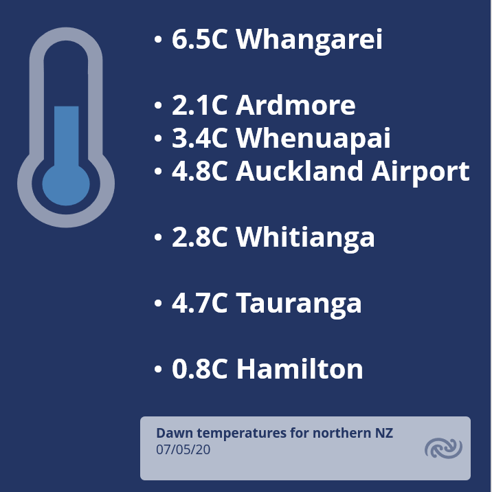 Brrrr....here's a snapshot of this morning's minimum temperatures for selected spots in the upper North Island. ^GG