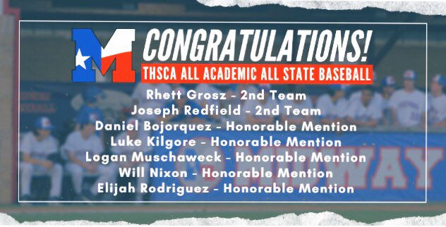 THSCA ACADEMIC ALL STATE!! Congratulations Boys! #100%NoMoNoLess All the time!!