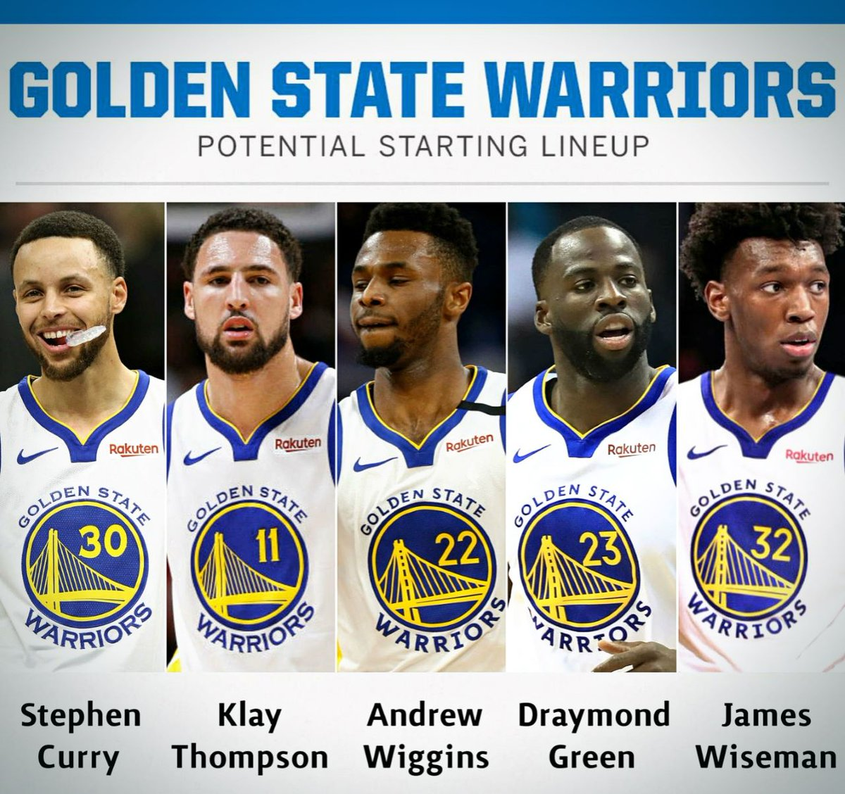 Potential 2020-2021 @warriors starting lineup: PG - @StephenCurry30  SG - @KlayThompson  SF - @22wiggins  PF - @Money23Green  C - @BigTicket_JW   #DubNation https://t.co/cVpFcQcp1Y