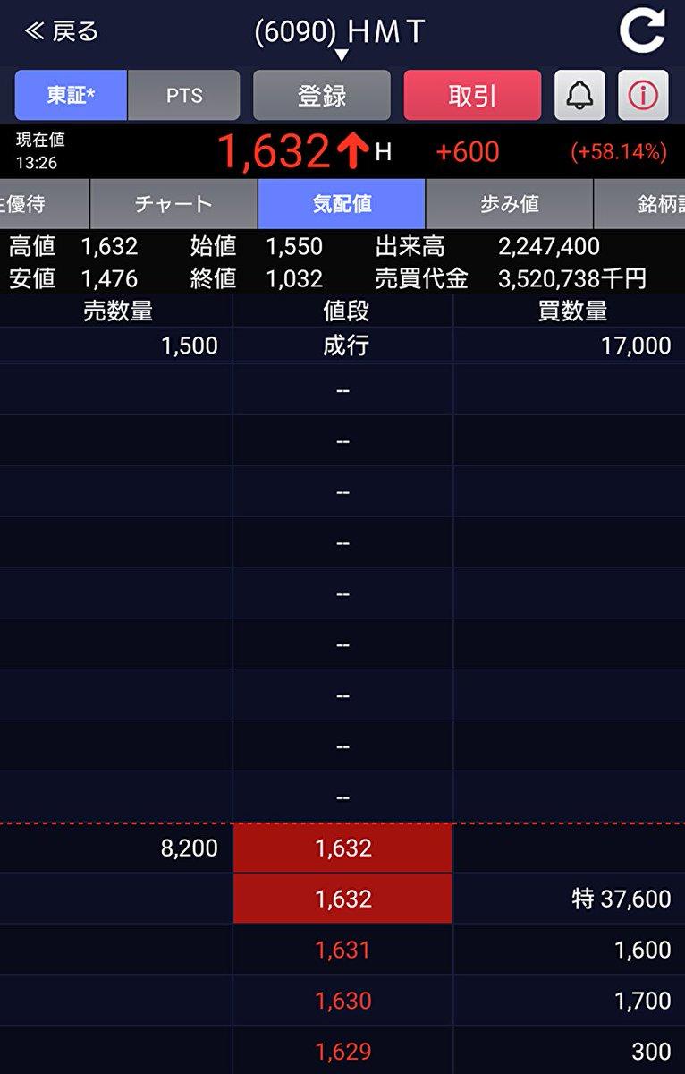 掲示板 アスコット 株価