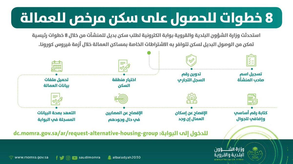 وزارة الشؤون البلدية والقروية On Twitter إلكتروني ا ومن خلال 8