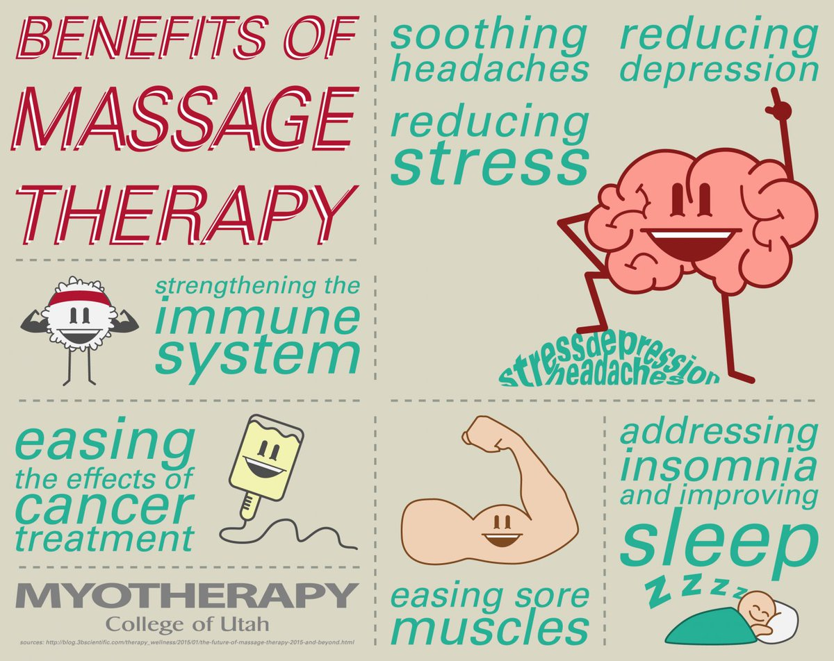 We recently shifted to health facts during quarantine, and we will continue bringing you those, but we don't want to lose sight of our main goal!   #InJoyWellness #Massage #Bodycare #AchesandPains #Pain #Health #SpaDay #Wellness #FunFacts #Stress #Therapy #MassageTherapypic.twitter.com/FOX6csjKgx