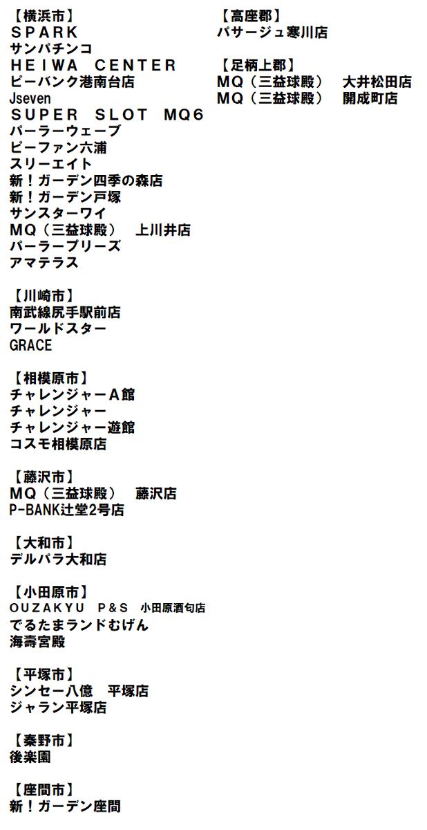 営業 中 パチンコ 神奈川 パチンコ店側「行政による集団リンチだ」 店名公表受け