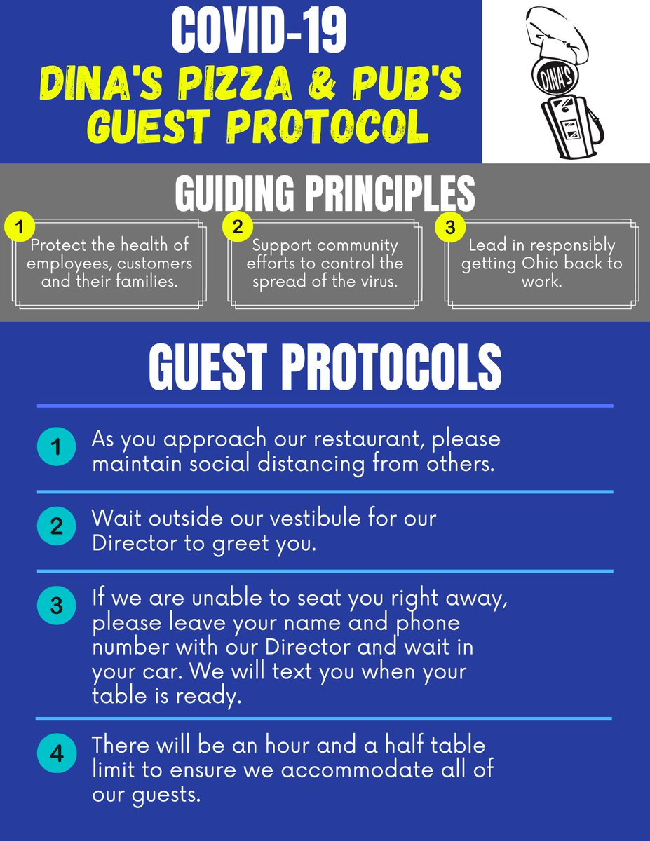 Check out our guest protocol if you plan on visiting us this week!