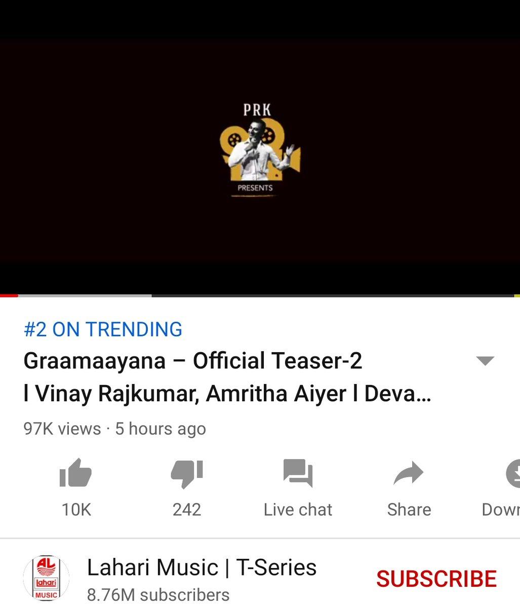 #Graamaayana teaser trending at number 2. Giod response 👍vinay brother looks promising 👌 @vinayrajkumar @Official_RRK @PuneethRajkumar @LahariMusic @PRK_Trends @PuneethFC17 @PuneethFans007