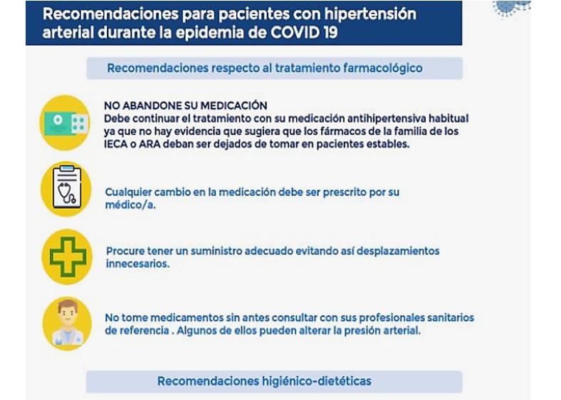 tratamiento farmacologico de la hipertension arterial 2020