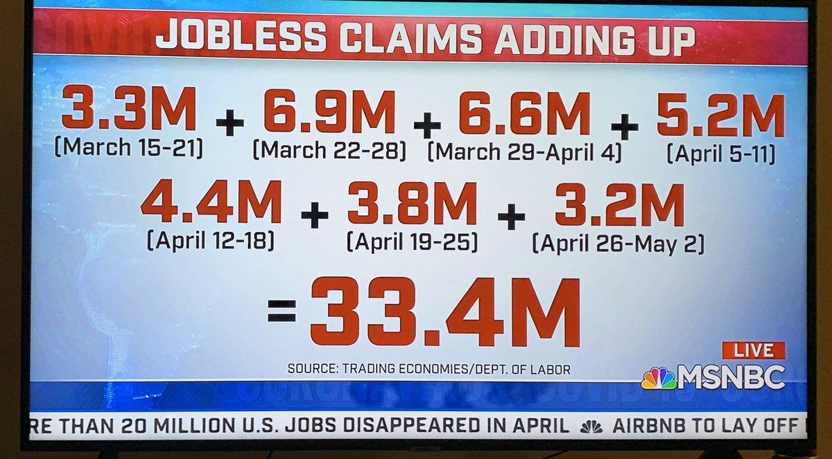 RT @ElizLanders: This @MSNBC graphic is astounding https://t.co/Ix1uGABTDS