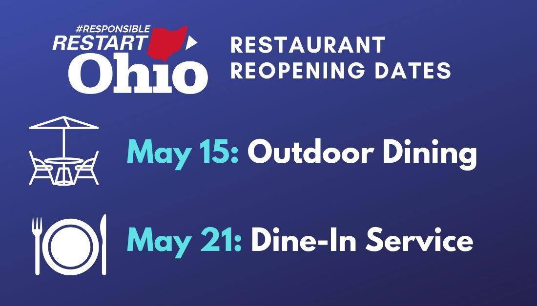 Here are the reopening dates for restaurants in our #ResponsibleRestartOhio plan. ⬇ https://t.co/hW4etF3HQd
