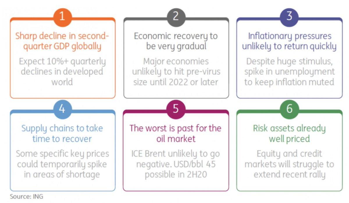 Ing Economics Twitter