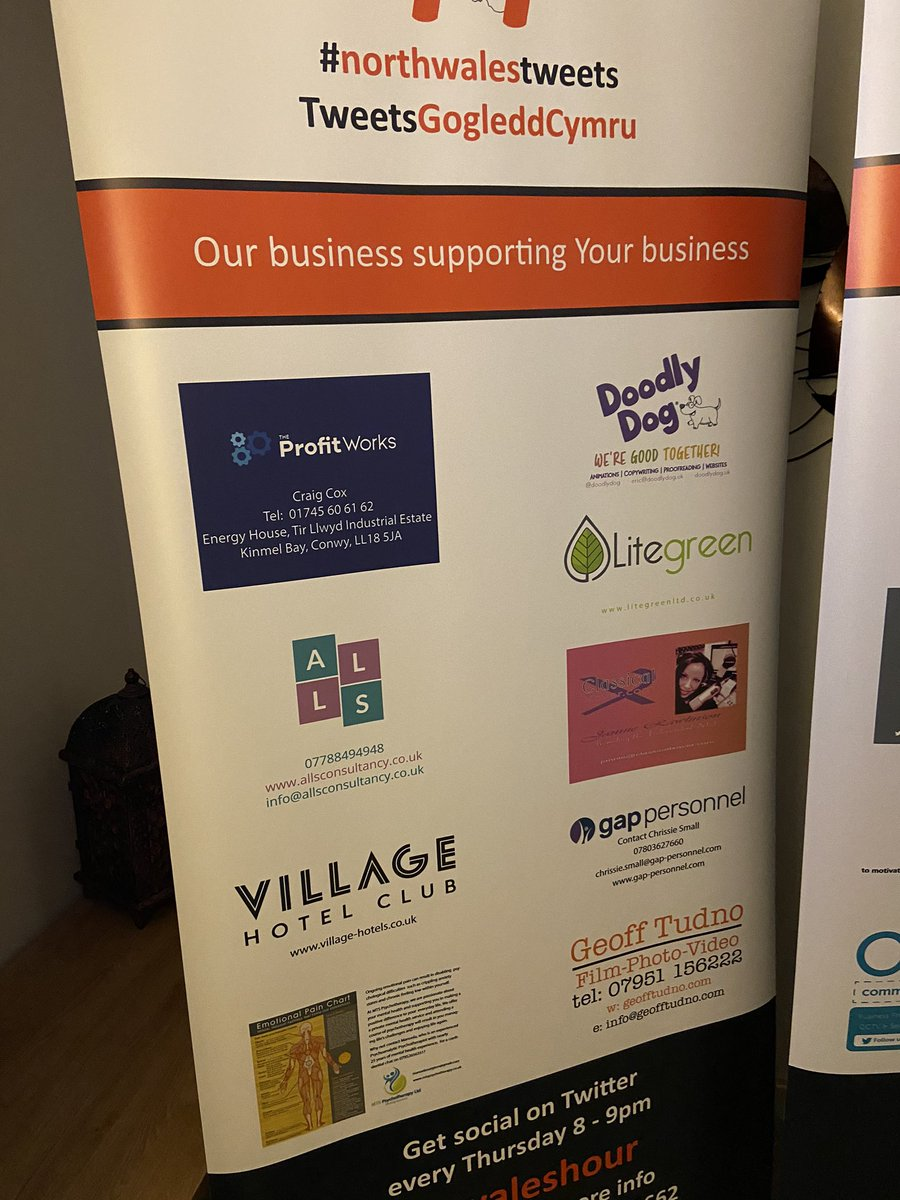 #nwaleshour Due to #Covid19UK, our 2020/21 #northwalestweets banners may not have have been on display at North Wales venues as in previous years but they are regularly viewable on social media and during our @zoom_us on line tweetup events.