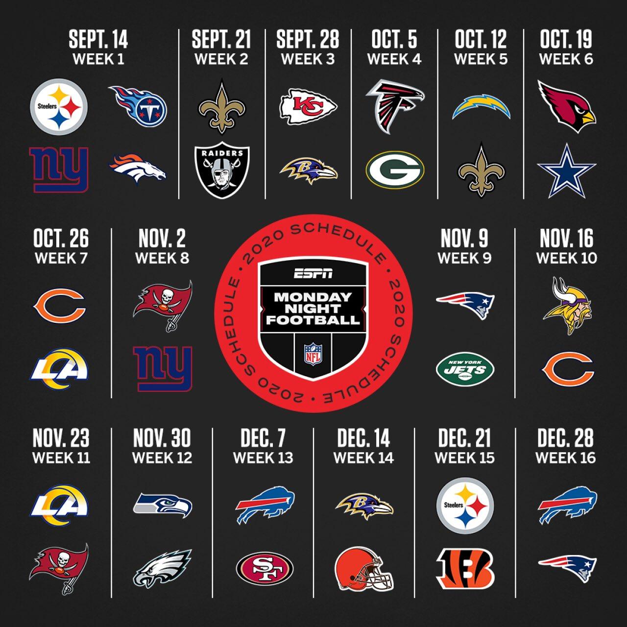 Adam Schefter On Twitter The Monday Night Football Schedule For The 2020 Season