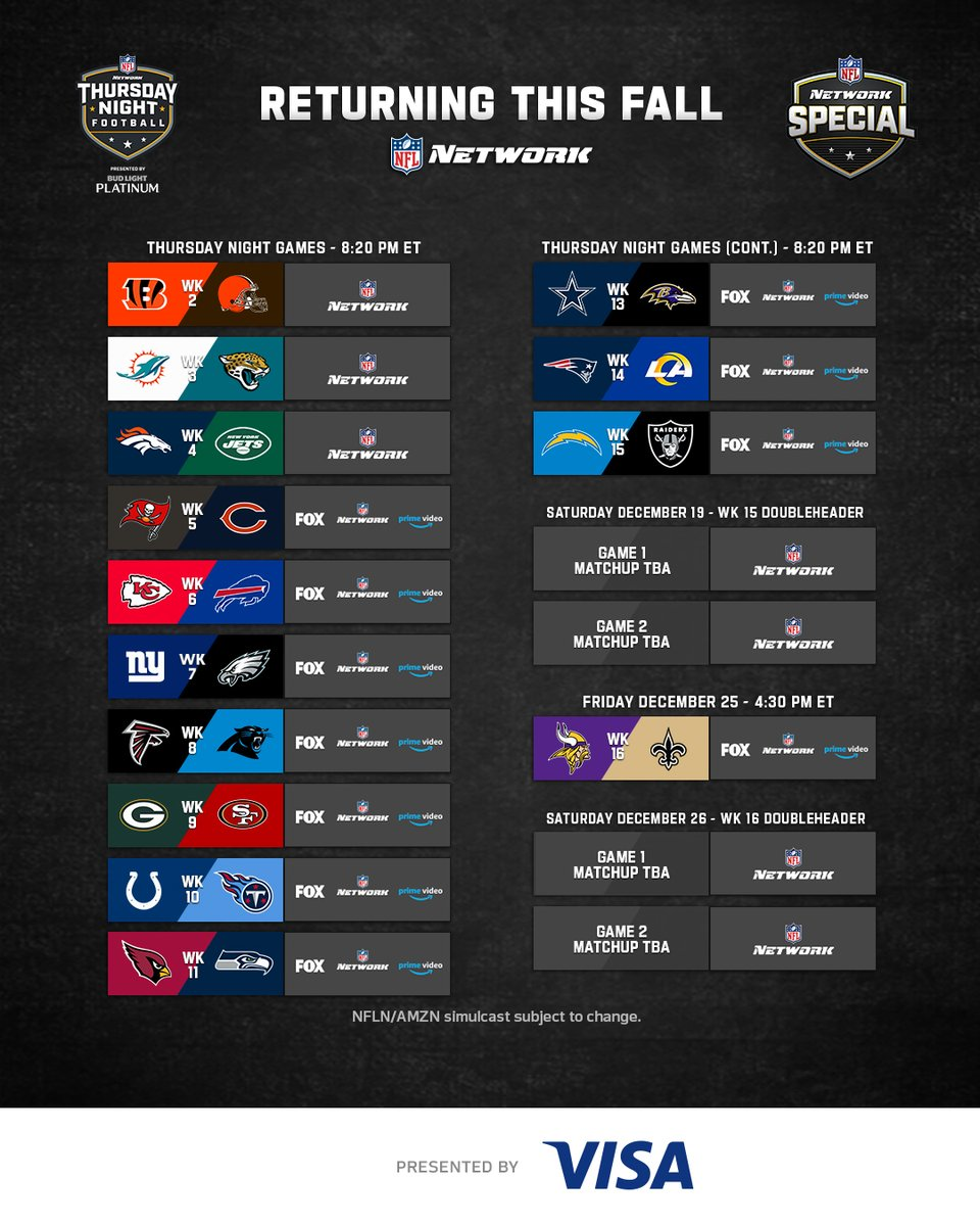 Nfl On Twitter We Ve Got Thursday Night Football By Visa Nflnetwork 2020 Nfl Schedule Release Live Now On Nfl Network