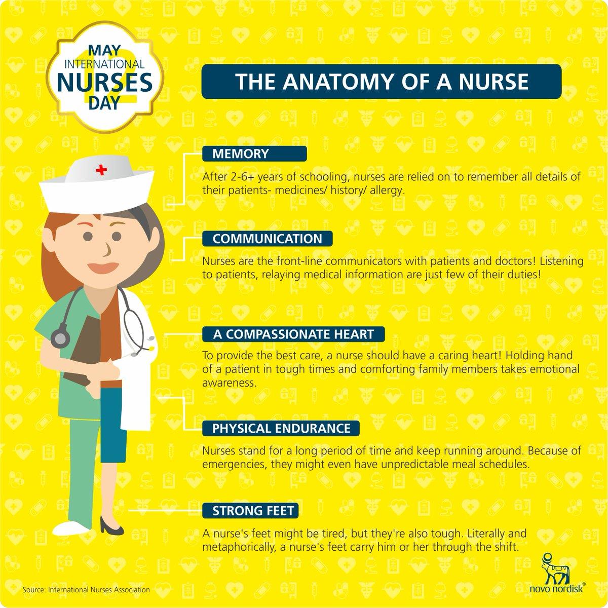 Do you know what it takes to be a nurse? #NationalNursesWeek #InternationalNursesDay