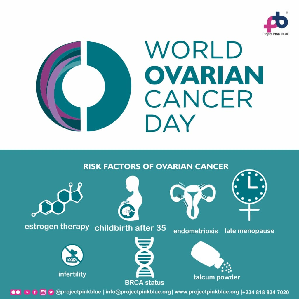 Project Pink Blue On Twitter A Pap Smear Doesn T Detect Ovarian Cancer A Ca 125 Blood Test And Ultrasound Detects It We Speak Out To Create Awareness And Encourage Regular Screening For Early