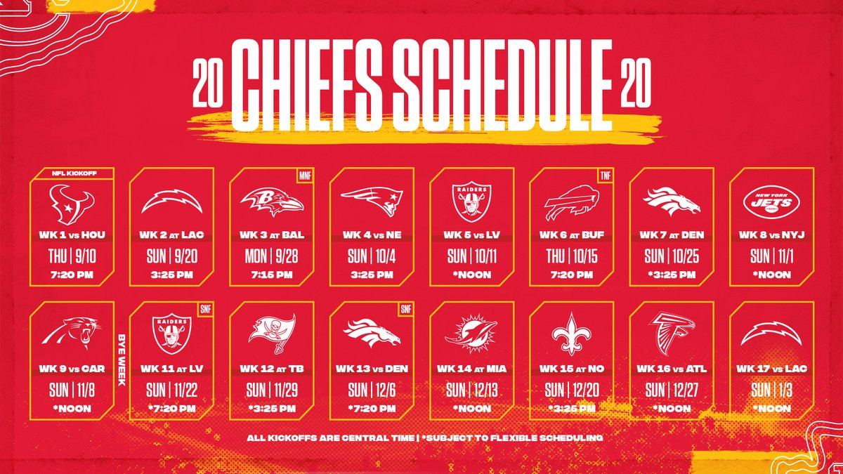 Kansas City Chiefs On Twitter So What Do You Think