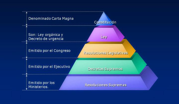"""Manolo Álvarez Cedeñ no Twitter: """"Me da igual si la ley seca se moja o no.  También imagino que el Ejecutivo no quiere una polémica más. Pero un  decreto no mata a"""