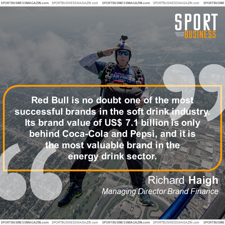 Richard Haigh, MD of Brand Finance in conversation with @sportbusiness_m on @redbull's strong performance in the Brand Finance Global 500 2020.   [Article in German] https://t.co/6JjIZ21R88 https://t.co/mYOIhhOySl