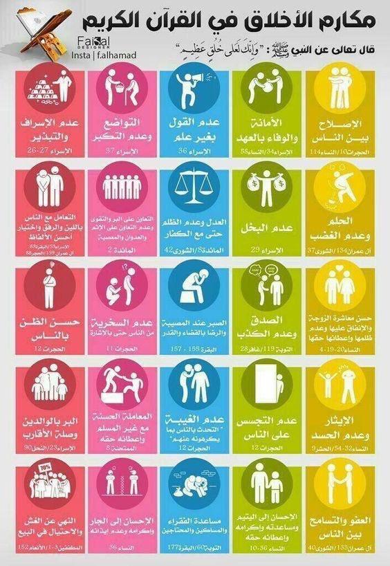 مكارم الأخلاق في القرآن الكريم