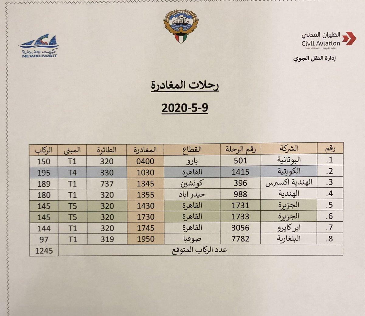 الطيران المدني On Twitter رحلات المغادرة من مطار الكويت الدولي